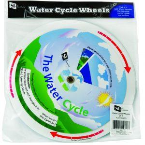 Water Cycle Wheels