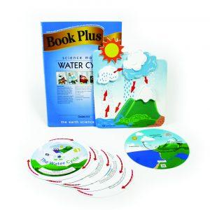 Water Cycle Kit