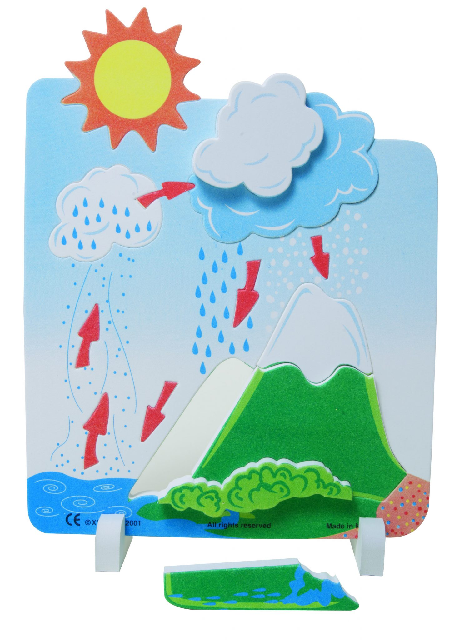 Book Plus Foam Model Water Cycle Ajax Scientific Ltd