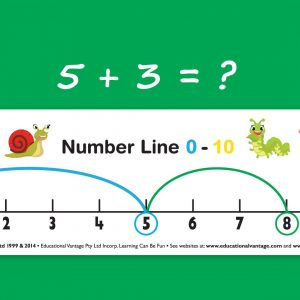 Student Number Lines - 0-10, 0-30