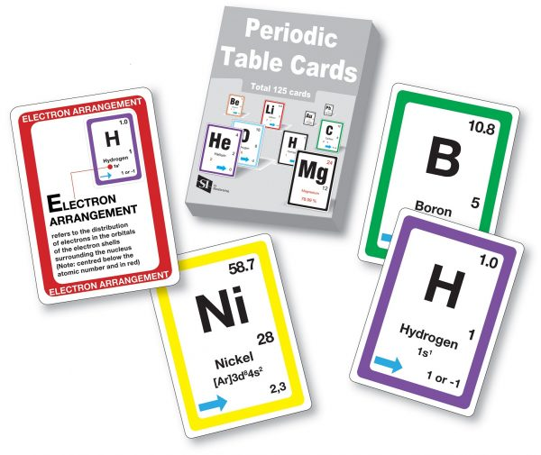 Stick To Science Periodic Table Cards
