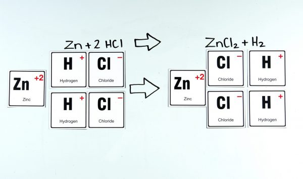 Stick To Science-Chemistry Equation Cards