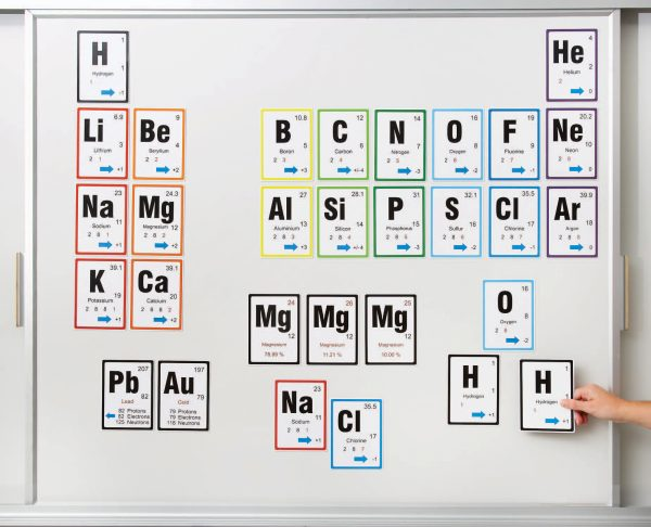 Stick To Science-Magnetic Periodic Table Investigation